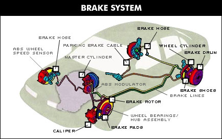 Vauxhall Astra 5th Generation Astra H 2004 2010 Fuse Box Diagram furthermore Chevy Tahoe Fuel Pump Location in addition 255 additionally 2000 Chevy Tahoe Fuel Pump Wiring Harness further Services. on abs brake system diagram